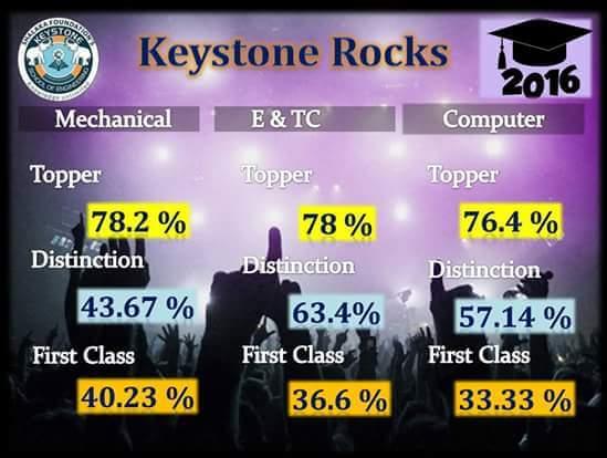 Keystone Rocks Batch 2016